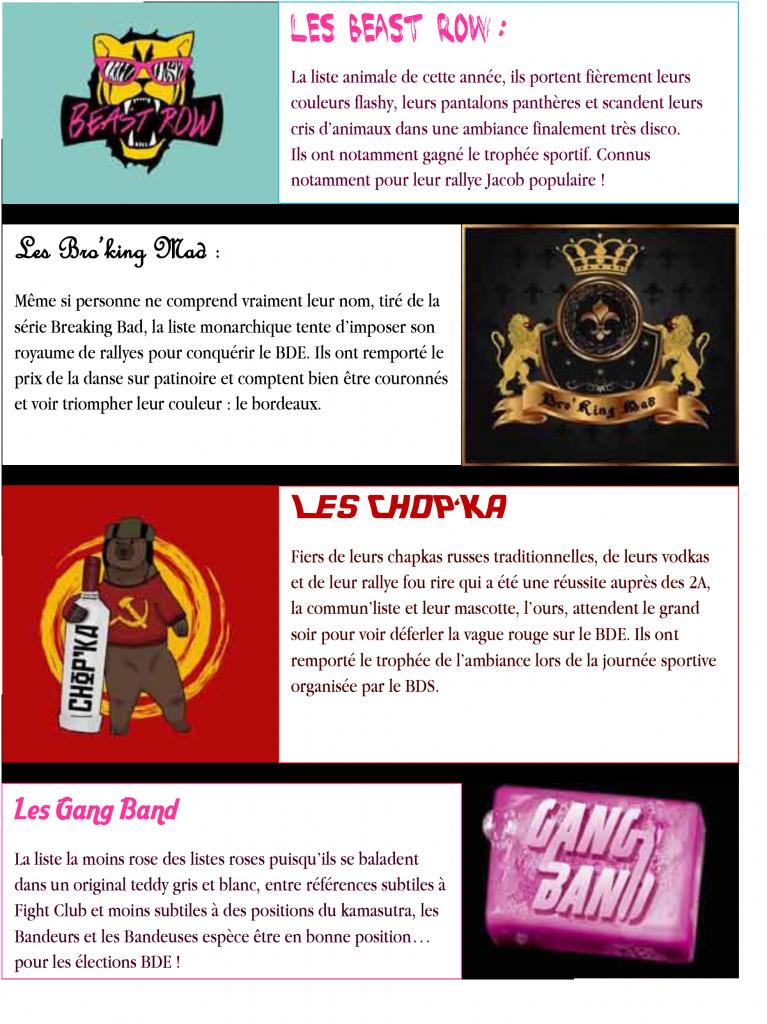 article listes-1